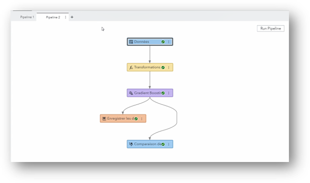 Optimizing variables in the gradient boosting tree in SAS model studio